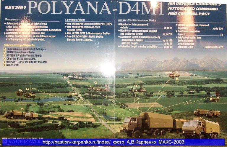 "Photo of مواصفات نظام القيادة والتحكم الآليالروسي ""بوليانا أم 2"" المرافقة للـ S300 التي تم تزويد سورية بها"